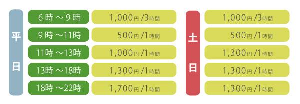 個人レッスンもできる武蔵小杉レンタルスタジオの料金表