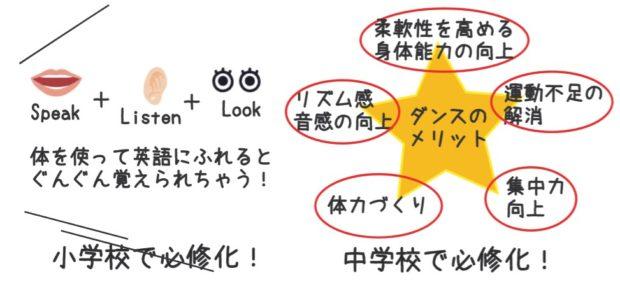英語キッズダンス教室 武蔵小杉 ダンス教室