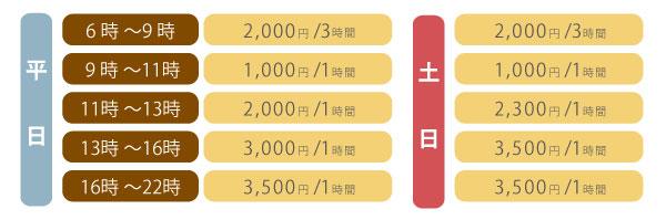 武蔵小杉レンタルスタジオの料金