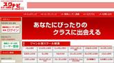 武蔵小杉レンタルスタジオのメンバー特典4